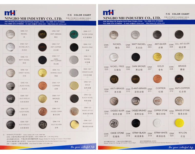 iso color chart